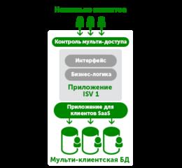 history-rus